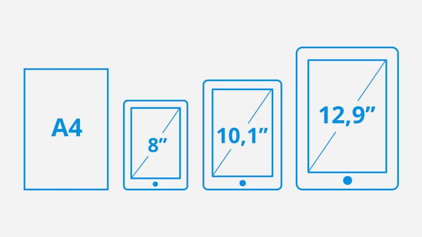 Tablet schermgrootte
