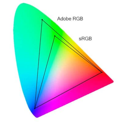 beste laptop voor fotobewerking 2020